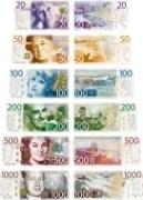 Créditos de bancos: tarjetas de credito en Argentina